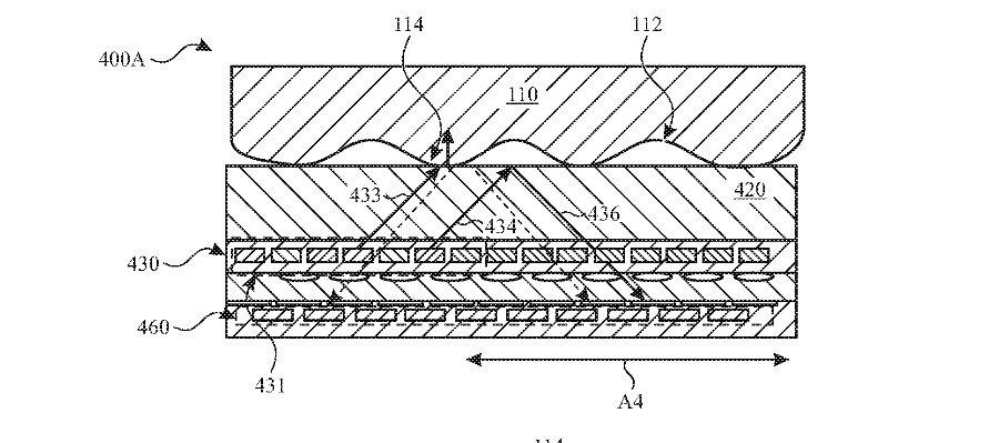 ilustração inserida na patente do touch id