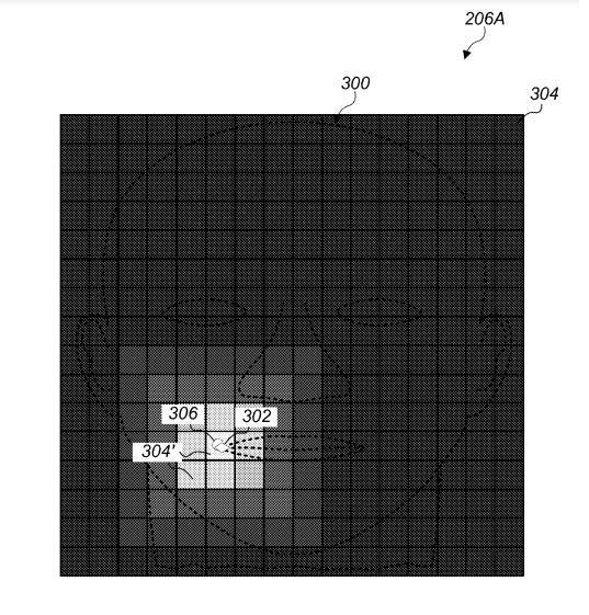 ilustração de área do rosto com anotações numéricas
