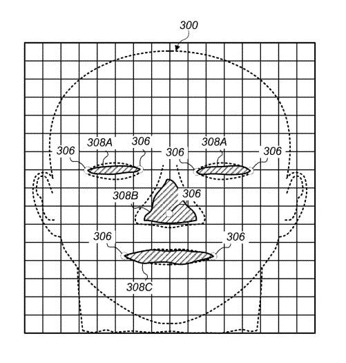 ilustração de um rosto com anotações de medição em pontos de referência