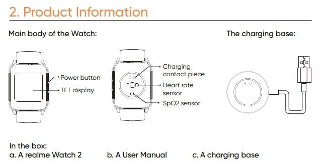 ilustração do Realme Watch 2 com descrição de áreas do dispositivo