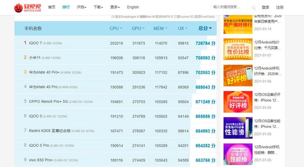 ranking de melhores smartphones android mostra iqoo 7 em primeiro lugar